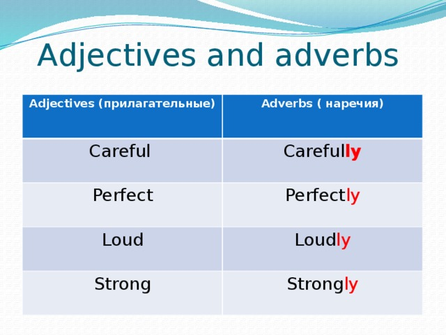 Adjectives and adverbs Adjectives (прилагательные) Adverbs ( наречия) Careful  Careful ly Perfect Perfect ly Loud Loud ly Strong Strong ly
