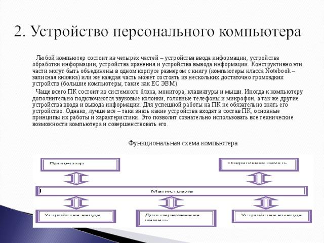 Любой компьютер состоит из четырёх частей – устройства ввода информации, устройства обработки информации, устройства хранения и устройства вывода информации. Конструктивно эти части могут быть объединены в одном корпусе размером с книгу (компьютеры класса Notebook – записная книжка) или же каждая часть может состоять из нескольких достаточно громоздких устройств (большие компьютеры, такие как ЕС ЭВМ).  Чаще всего ПК состоит из системного блока, монитора, клавиатуры и мыши. Иногда к компьютеру дополнительно подключаются звуковые колонки, головные телефоны и микрофон, а так же другие устройства ввода и вывода информации. Для успешной работы на ПК не обязательно знать его устройство. Однако, лучше всё – таки знать какие устройства входят в состав ПК, основные принципы их работы и характеристики. Это позволит сознательно использовать все технические возможности компьютера и совершенствовать его. Функциональная схема компьютера