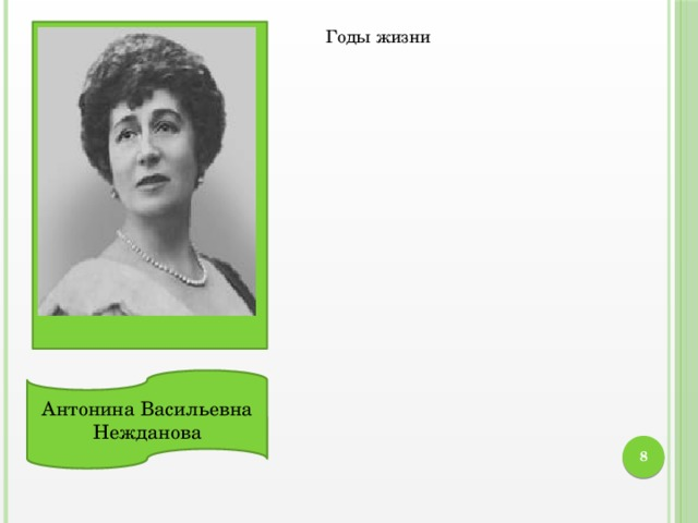 Годы жизни Антонина Васильевна Нежданова 6 Вокальные данные Созданные образы