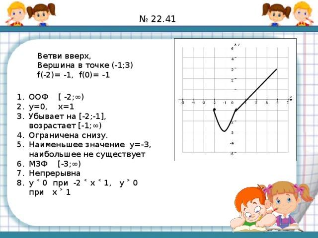 № 22.41 Ветви вверх, Вершина в точке (-1;3) f(-2)= -1, f(0)= -1