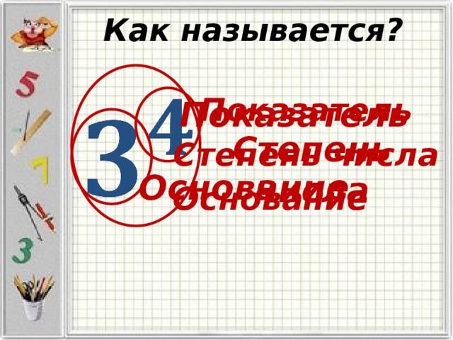 Как называется?  Показатель Степень числа Основание  Показатель Степень числа Основание