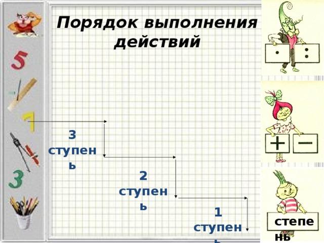 Порядок выполнения действий 3 ступень 2 ступень 1 ступень степень
