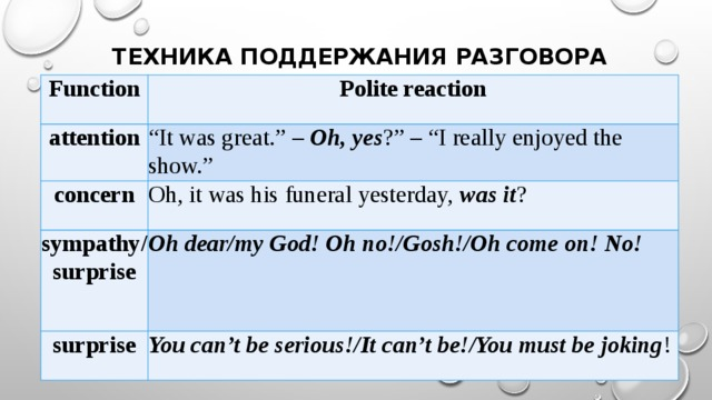 """Техника поддержания разговора Function Polite reaction attention """" It was great."""" – Oh, yes ?"""" – """"I really enjoyed the show."""" concern Oh, it was his funeral yesterday, was it ? sympathy/surprise Ohdear/myGod!Oh no!/Gosh!/Oh come on! No! surprise You can't be serious!/It can't be!/You must be joking !"""