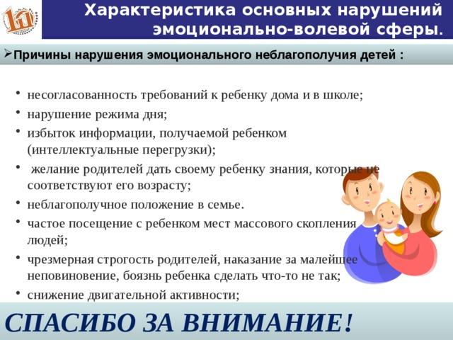 Характеристика основных нарушений  эмоционально-волевой сферы . Причины нарушения эмоционального неблагополучия детей : несогласованность требований к ребенку дома и в школе; нарушение режима дня; избыток информации, получаемой ребенком (интеллектуальные перегрузки);  желание родителей дать своему ребенку знания, которые не соответствуют его возрасту; неблагополучное положение в семье. частое посещение с ребенком мест массового скопления людей; чрезмерная строгость родителей, наказание за малейшее неповиновение, боязнь ребенка сделать что-то не так; снижение двигательной активности; недостаток любви и ласки со стороны родителей, особенно матери. СПАСИБО ЗА ВНИМАНИЕ!