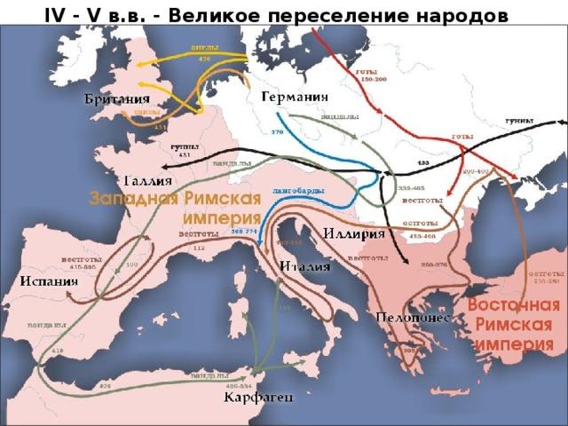 IV - V в.в. - Великое переселение народов