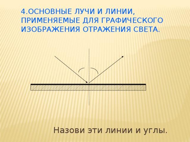 4.Основные лучи и линии, применяемые для графического изображения отражения света.  Назови эти линии и углы.