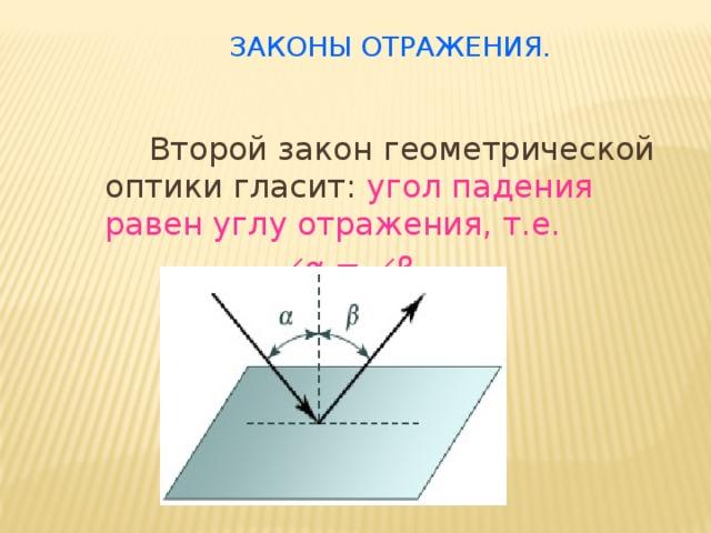 Законы отражения.  Второй закон геометрической оптики гласит: угол падения равен углу отражения, т.е.   α =  β