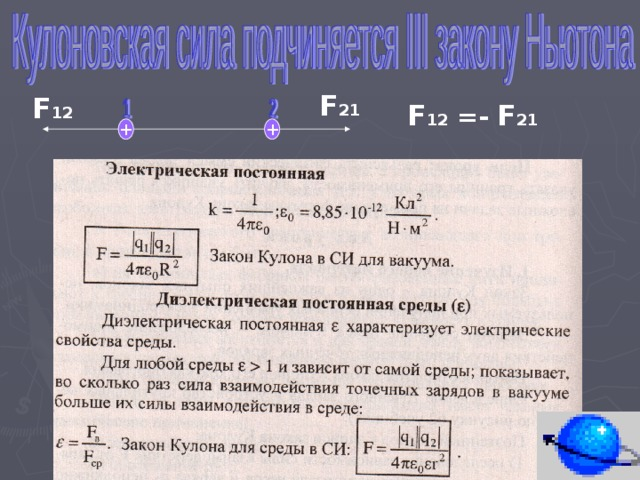 F 21 F 12 F 12 =- F 21 + +