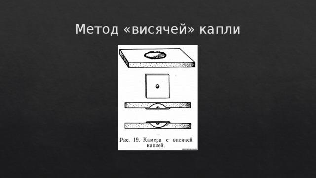 Метод «висячей» капли