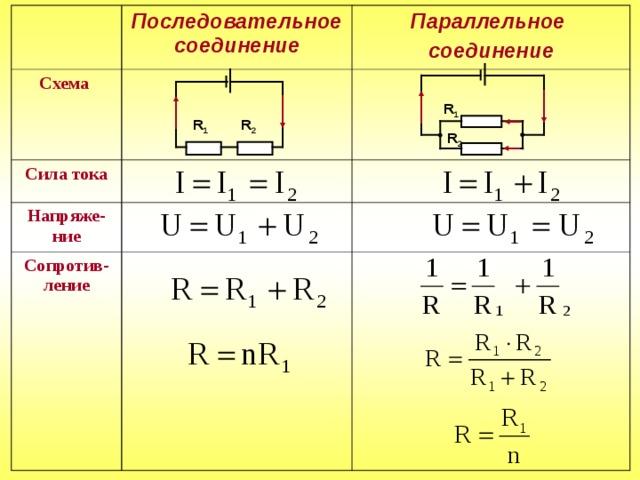 Последовательное соединение Схема Параллельное соединение Сила тока Напряже-ние Сопротив-ление R 1 R 2 R 1 R 2