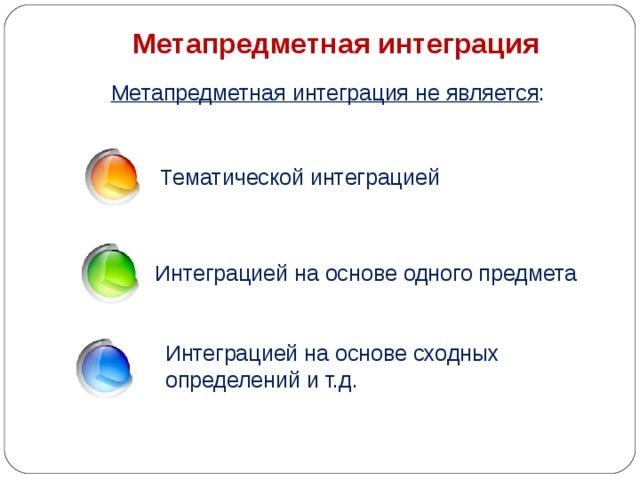 Метапредметная интеграция Метапредметная интеграция не является : Тематической интеграцией Интеграцией на основе одного предмета Интеграцией на основе сходных определений и т.д.