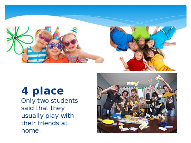 4 place Only two students said that they usually play with their friends at home.