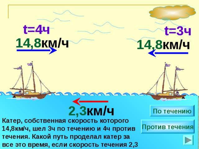 t=4ч  t=3ч  14,8 км/ч 14,8 км/ч 2,3 км/ч № 1396. Математика 5 класс. Н.Я.Виленкин. По течению Катер, собственная скорость которого 14,8км/ч, шел 3ч по течению и 4ч против течения. Какой путь проделал катер за все это время, если скорость течения 2,3 км/ч? Против течения 24