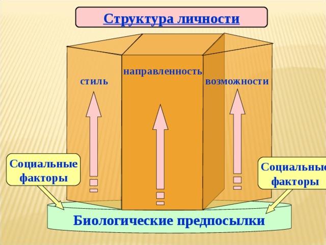 Структура личности направленность стиль возможности Социальные факторы Социальные факторы Биологические предпосылки