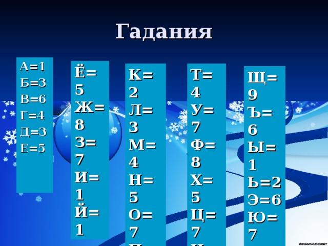 А=1 Б=3 В=6 Г=4 Д=3 Е=5  Ё=5 Ж=8 З=7 И=1 Й=1 К=2 Л=3 М=4 Н=5 О=7 П=8 Р=2 С=3 Т=4 У=7 Ф=8 Х=5 Ц=7 Ч=2 Ш=3  Щ=9 Ъ=6 Ы=1 Ь=2 Э=6 Ю=7 Я=2