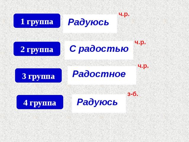 ч.р. 1 группа  Радуюсь  ч.р. 2 группа  С радостью  ч.р.  Радостное  3 группа з-б. 4 группа  Радуюсь