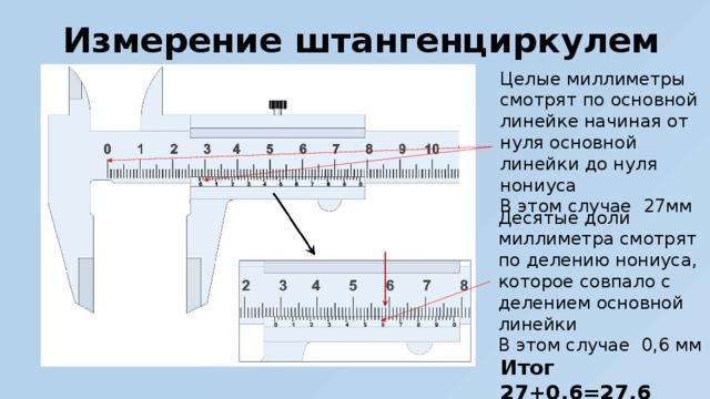 Измерение штангенциркулем Целые миллиметры смотрят по основной линейке начиная от нуля основной линейки до нуля нониуса В этом случае 27мм Десятые доли миллиметра смотрят по делению нониуса, которое совпало с делением основной линейки В этом случае 0,6 мм Итог 27+0,6=27,6 мм