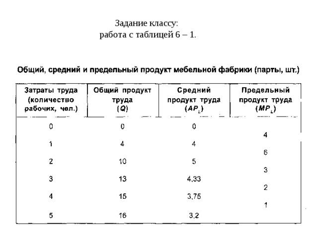 Задание классу:  работа с таблицей 6 – 1.