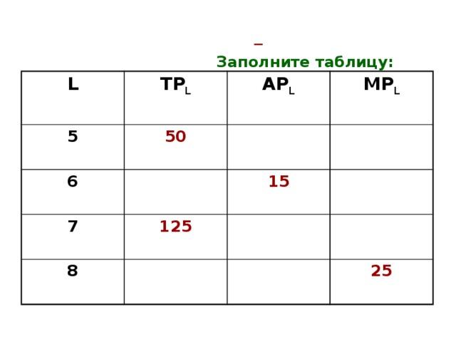 Заполните таблицу: L TP L 5 AP L 50 6 MP L 7  15 125 8 25
