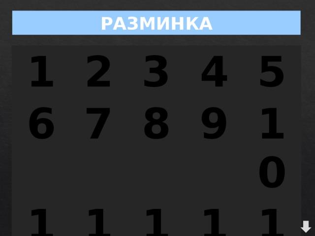 РАЗМИНКА 1 2 6 3 11 7 12 8 4 9 5 13 10 14 15