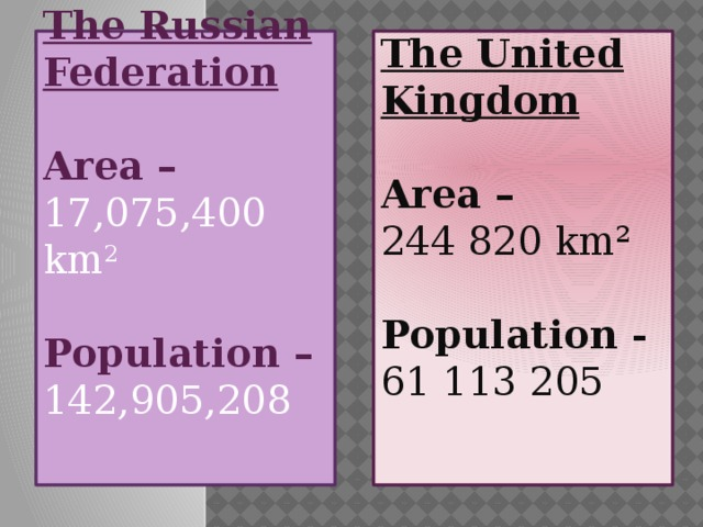 The United Kingdom The Russian Federation   Area – 17,075,400 km 2    Area – Population – 142,905,208 244 820 km²    Population -  61 113 205