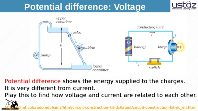 Potential difference: Voltage Potential difference shows the energy supplied to the charges. It is very different from current. Play this to find how voltage and current are related to each other.  https://phet.colorado.edu/sims/html/circuit-construction-kit-dc/latest/circuit-construction-kit-dc_en.html