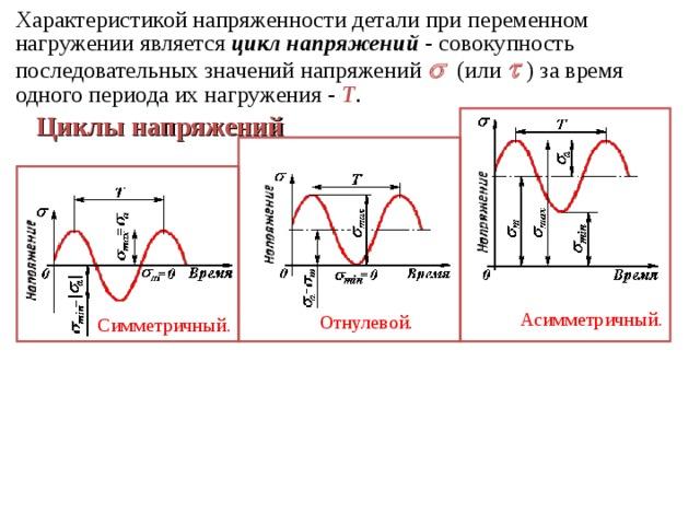 Характеристикой напряженности детали при переменном нагружении является цикл напряжений  - совокупность последовательных значений напряжений  (или  ) за время одного периода их нагружения - Т .  Циклы напряжений  Асимметричный.  Отнулевой. Симметричный.
