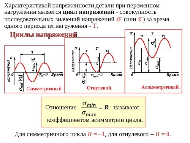 Характеристикой напряженности детали при переменном нагружении является цикл напряжений - совокупность последовательных значений напряжений  (или  ) за время одного периода их нагружения - Т .  Циклы напряжений  Асимметричный.  Отнулевой. Симметричный. Отношение называют коэффициентом асимметрии цикла. Для симметричного цикла R = – 1 , для отнулевого    R = 0 .