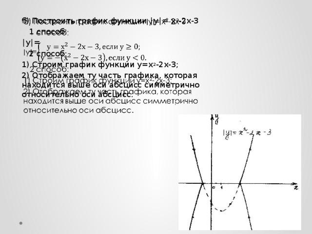 б) Построить график функции ∣у∣= х 2 -2х-3   1 способ: ∣ у∣=  2 способ: 1) Строим график функции у=х 2 -2х-3; 2) Отображаем ту часть графика, которая  находится выше оси абсцисс симметрично  относительно оси абсцисс.