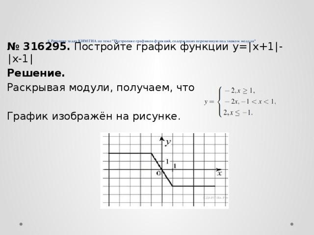 4. Решение задач КИМ ГИА по теме