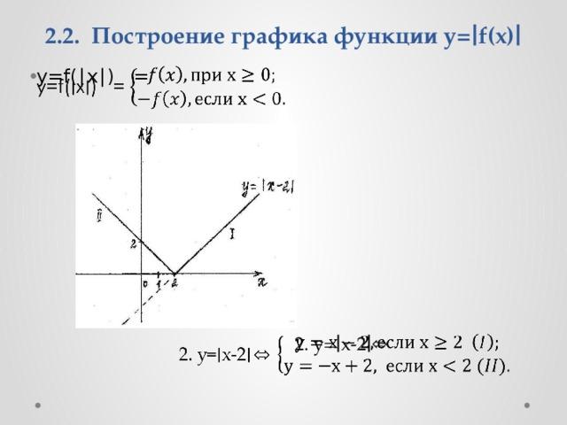 2.2. Построение графика функции у=∣f(x)∣    у=f(∣x∣) =  2. у=∣х-2∣⬄