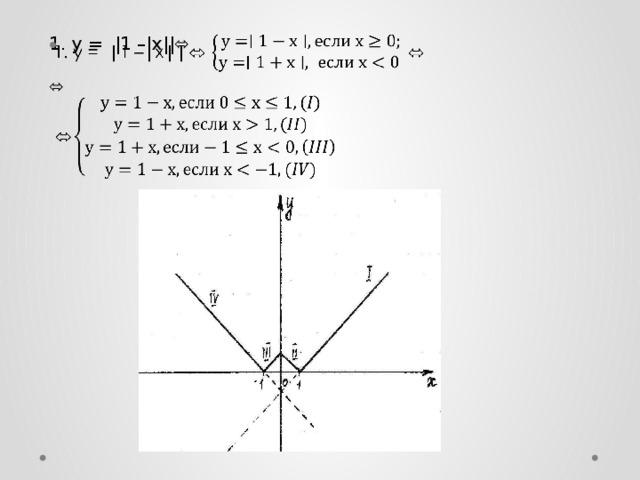 1. y = |1 –|x||⬄   ⬄