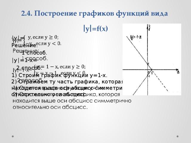 2.4. Построение графиков функций вида ∣у∣=f(x) ∣ у∣=  Решение:  1 способ. ∣ у∣=1-х=  2 способ. 1) Строим график функции у=1-х.  2) Отражаем ту часть графика, которая  находится выше оси абсцисс симметрично  относительно оси абсцисс.