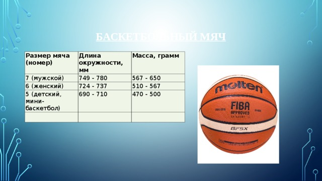 Размер, вес и диаметр баскетбольного мяча Баскетбольный мяч Размер мяча (номер) Длина окружности, мм 7 (мужской) Масса, грамм 749 - 780 6 (женский) 724 - 737 567 - 650 5 (детский, мини-баскетбол) 510 - 567 690 - 710 470 - 500