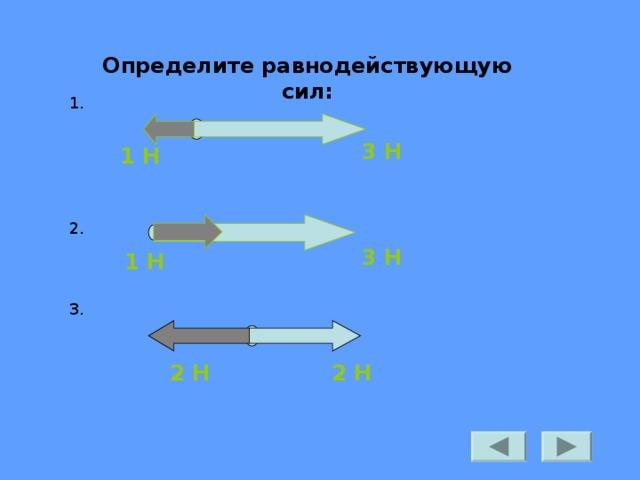 Определите равнодействующую сил: 1. 3 Н 1 Н 2. 3 Н  1 Н 3. 2 Н 2 Н