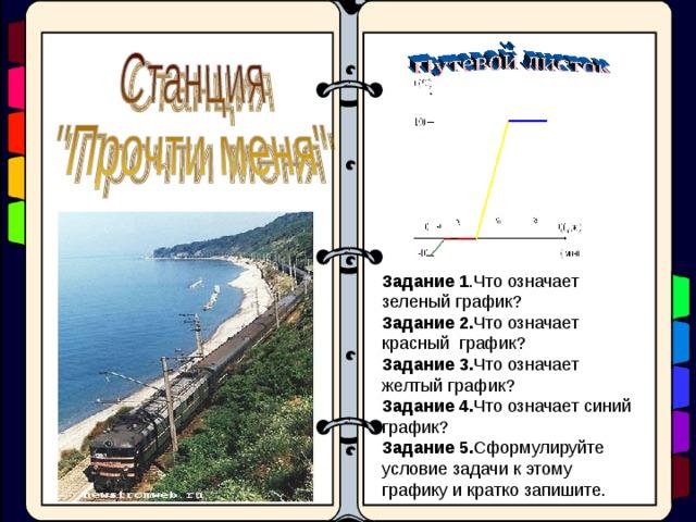 Задание  1 .Что означает зеленый график? Задание  2. Что означает красный график? Задание 3. Что означает желтый график? Задание 4. Что означает синий график? Задание  5. Сформулируйте условие задачи к этому графику и кратко запишите.