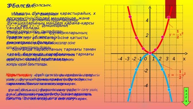 4                     2 3  болсын.  Мысалы, функциясын қарастырайық. х аргументінің бірдей мәндерінде және функцияларының мәндері қарама-қарсы сандар болады. Сондықтан  және функцияларының графиктері абсиссалар осіне қатысты симметриялы болады.    болғанда параболаның тармағы төмен қарай, болғанда, параболаның тармағы жоғары қарай бағытталады.   -4 -3 -2 -1  0 1 2 3 4 х  -2  -4                                     Қорытынды:  функциясының графигін салу үшін, функциясының графигін Оу осіне параллель бағытта а есе созу керек.    функциясының графигін салу үшін, функциясының графигін Оу осіне параллель бағытта Ох осіне қарай а есе сығу керек. ал Ғ а