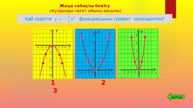 Жаңа сабақты бекіту (жұлдызды сағат ойыны арқылы)  Қай суретте функциясының графигі кескінделген? Қай суретте функциясының графигі кескінделген?   Қай суретте функциясының графигі кескінделген? у у у 8 8 6 6 4 4 2 2 х  - 4 -3 -2 -1 0 1 2 3 4  -2   -4  -6  -8  -4 -3 -2 -1 0 1 2 3 4  х  - 4 -3 -2 -1 0 1 2 3 4  х 1 2 3 артқа