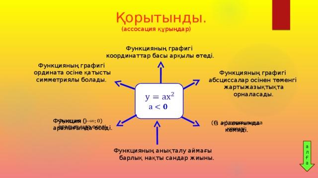 Қорытынды.    (ассосация құрыңдар) Функцияның графигі координаттар басы арқылы өтеді. Функцияның графигі  ордината осіне қатысты симметриялы болады. Функцияның графигі абсциссалар осінен төменгі жартыжазықтықта орналасады.    Функция ()  аралығында өседі. () аралығында  кемиді. ал Ғ а Функцияның анықталу аймағы  барлық нақты сандар жиыны.