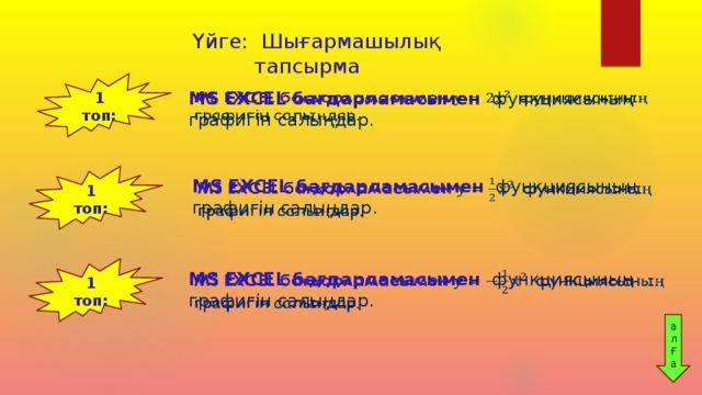 Үйге: Шығармашылық тапсырма 1 топ: MS EXCEL бағдарламасымен функциясының графигін салыңдар.  1 топ: MS EXCEL бағдарламасымен функциясының графигін салыңдар.  1 топ: MS EXCEL бағдарламасымен функциясының графигін салыңдар.  ал Ғ а