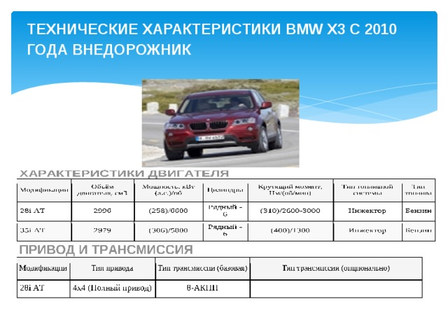 ТЕХНИЧЕСКИЕ ХАРАКТЕРИСТИКИ BMW X3 С 2010 ГОДА ВНЕДОРОЖНИК