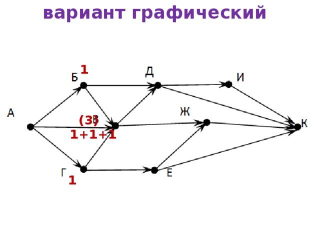 вариант графический 1 (3) 1+1+1 1