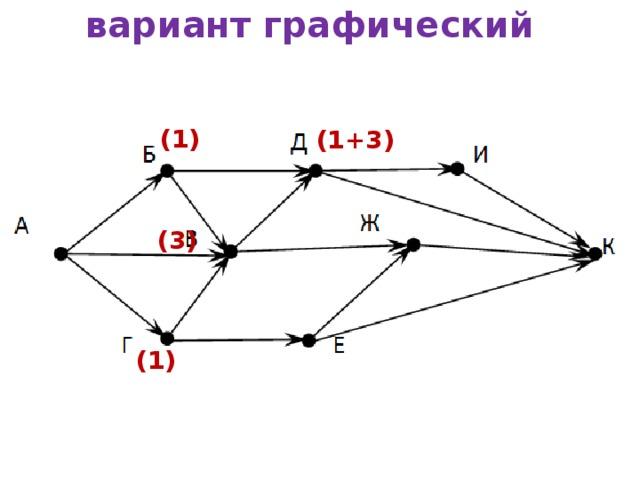 вариант графический (1) (1+3) (3) (1)
