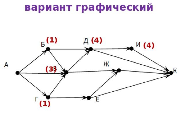 вариант графический (1) (4) (4) (3) (1)