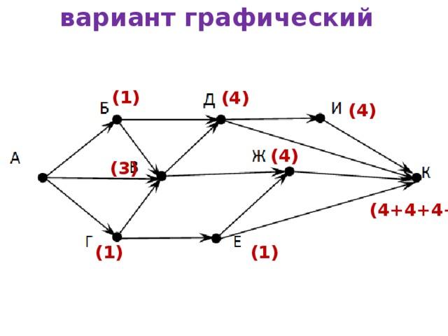вариант графический (1) (4) (4) (4) (3) (4+4+4+1) (1) (1)
