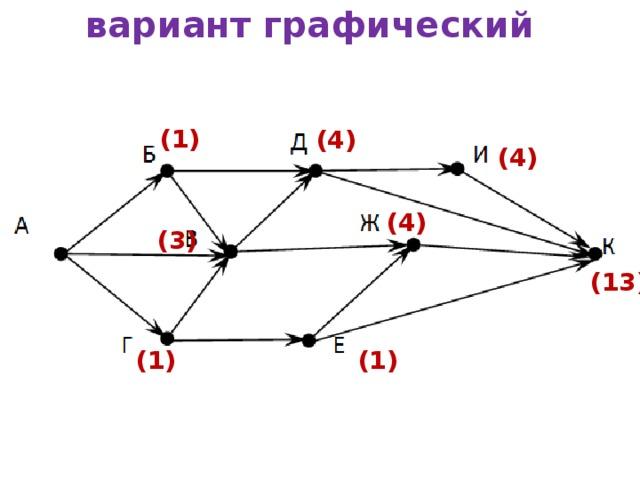 вариант графический (1) (4) (4) (4) (3) (13) (1) (1)