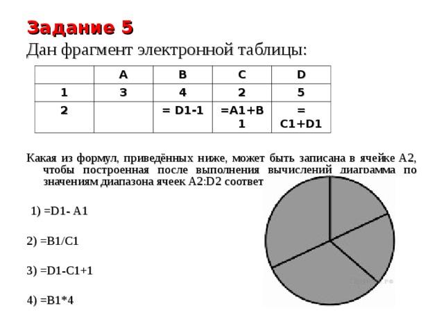 Задание 5  Дан фрагмент электронной таблицы:   Какая из формул, приведённых ниже, может быть записана в ячейке A2, чтобы построенная после выполнения вычислений диаграмма по значениям диапазона ячеек A2:D2 соответствовала рисунку?  1) =D1-  A1 2) =В1/С1 3) =D1-C1+1 4) =В1*4 1 А В 3 2 С 4 D 2 = D1-1 5 =A1+B1 = C1+D1