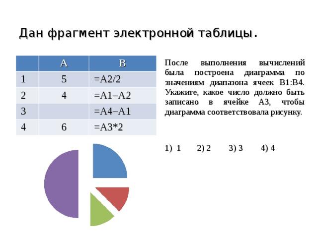 Дан фрагмент электронной таблицы . После выполнения вычислений была построена диаграмма по значениям диапазона ячеек B1:B4. Укажите, какое число должно быть записано в ячейке A3, чтобы диаграмма соответствовала рисунку. 1)  1  2)  2  3)  3  4)  4 A 1 B 5 2 4 =A2/2 3 =A1–A2 4 6 =A4–A1 =A3*2