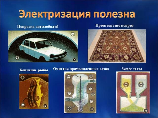 Производство ковров Покраска автомобилей Замес теста Очистка промышленных газов Копчение рыбы