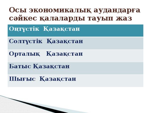 Осы экономикалық аудандарға сәйкес қалаларды тауып жаз Оңтүстік Қазақстан Солтүстік Қазақстан Орталық Қазақстан Батыс Қазақстан Шығыс Қазақстан